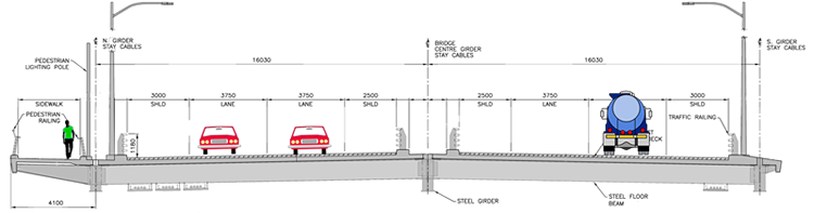 Cross-section of bridge. Only the first half was built and opened at this time.