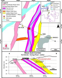 Figure 2 - Plan Map and Cross-section showing stacking relationship between the Jubilee Shear Zone, the Surluga Road Shear Zone and the Hornblende Shear Zone