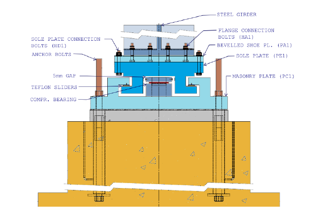 Figure 1-3: Bearing Nomenclature (from Ministry of Transportation Nipigon River Bridge Independent Technical Review by Associated Engineering).