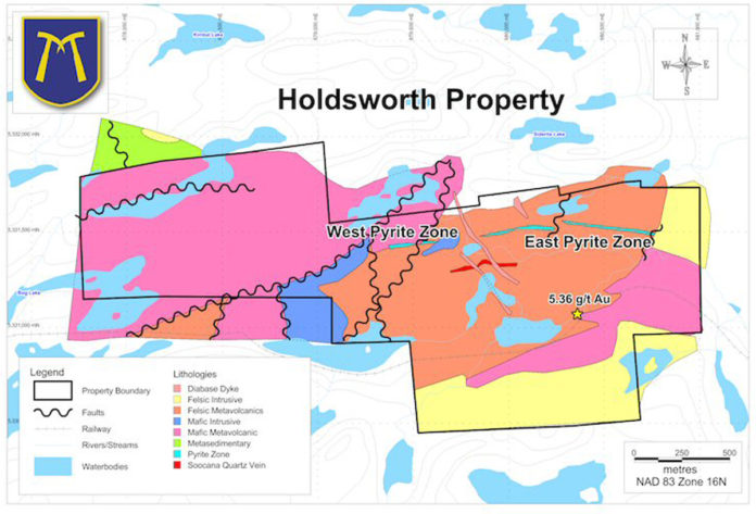 Holdsworth Project